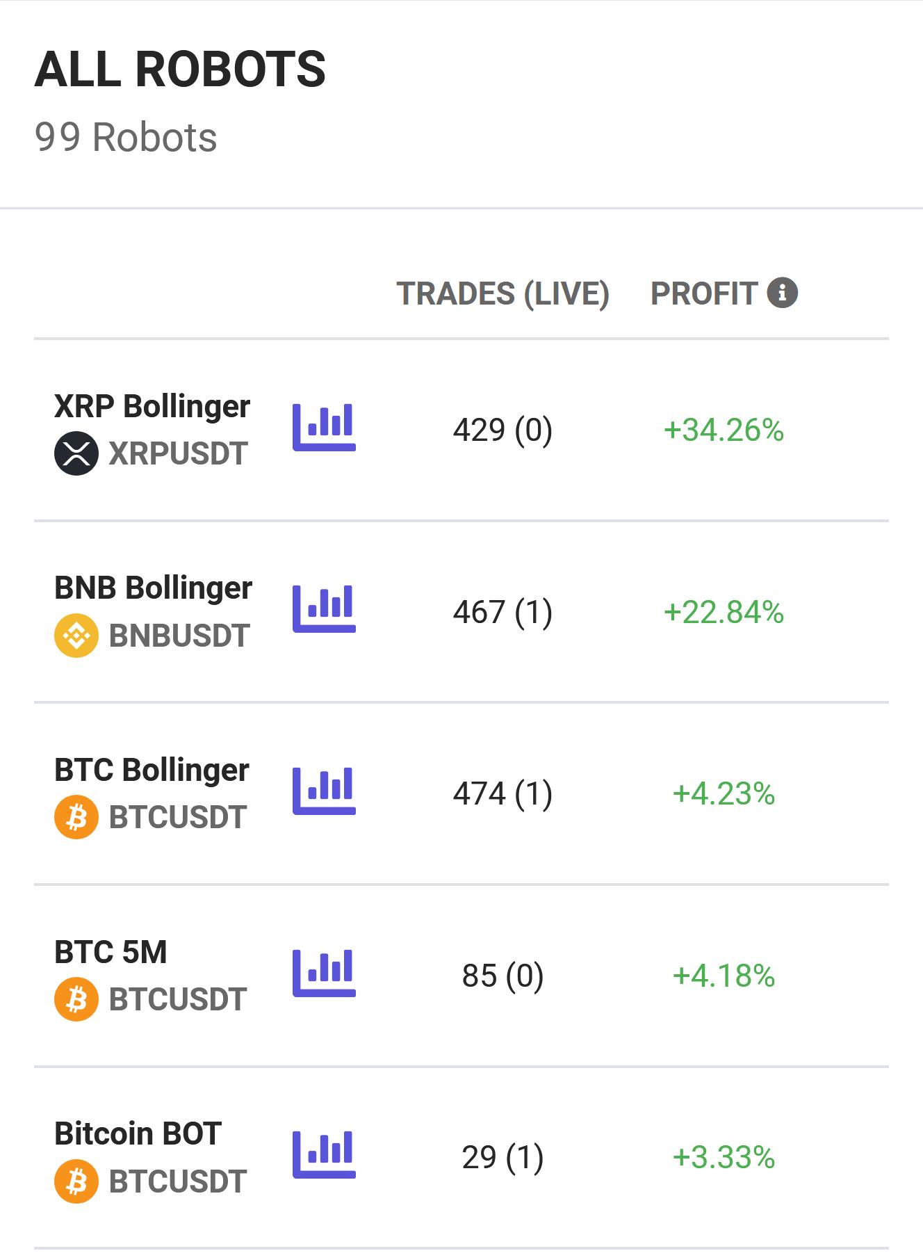 bitcoin trader humberto tan